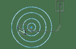 WiFi Network Extender using MoCA