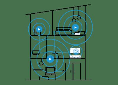 WiFi Video Streaming OTT
